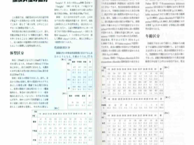 日本女性の外性器① 性器 | 0  84枚 79
