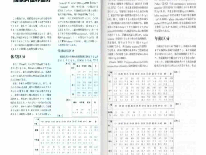 日本女性の外性器① 性器  84枚 80
