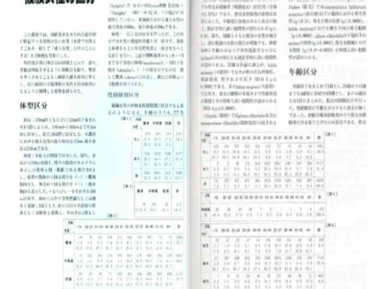 日本女性の外性器① 性器  84枚 82