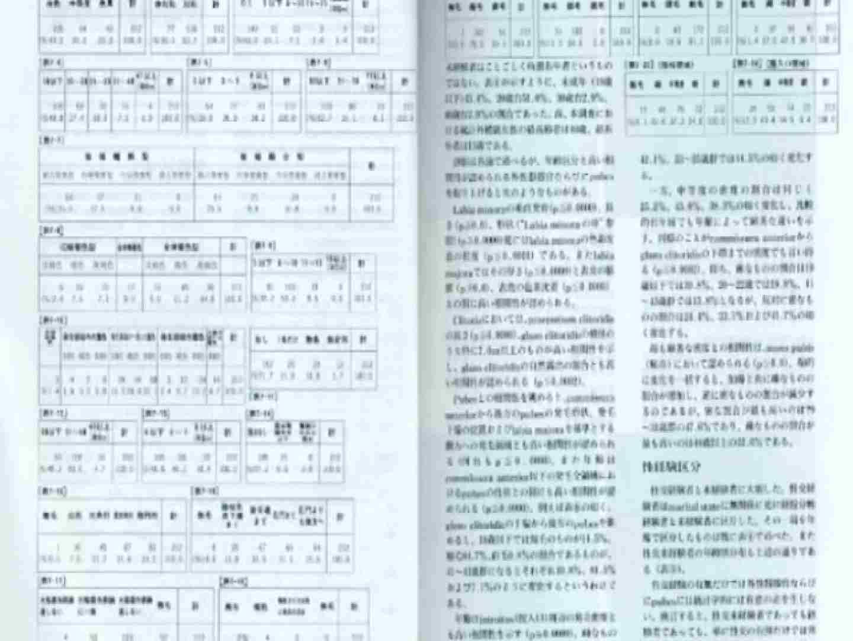 日本女性の外性器① 性器 | 0  84枚 83